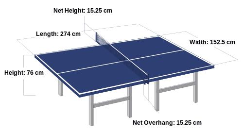 Ukuran Lapangan Tenis Meja Standar Nasional Internasional