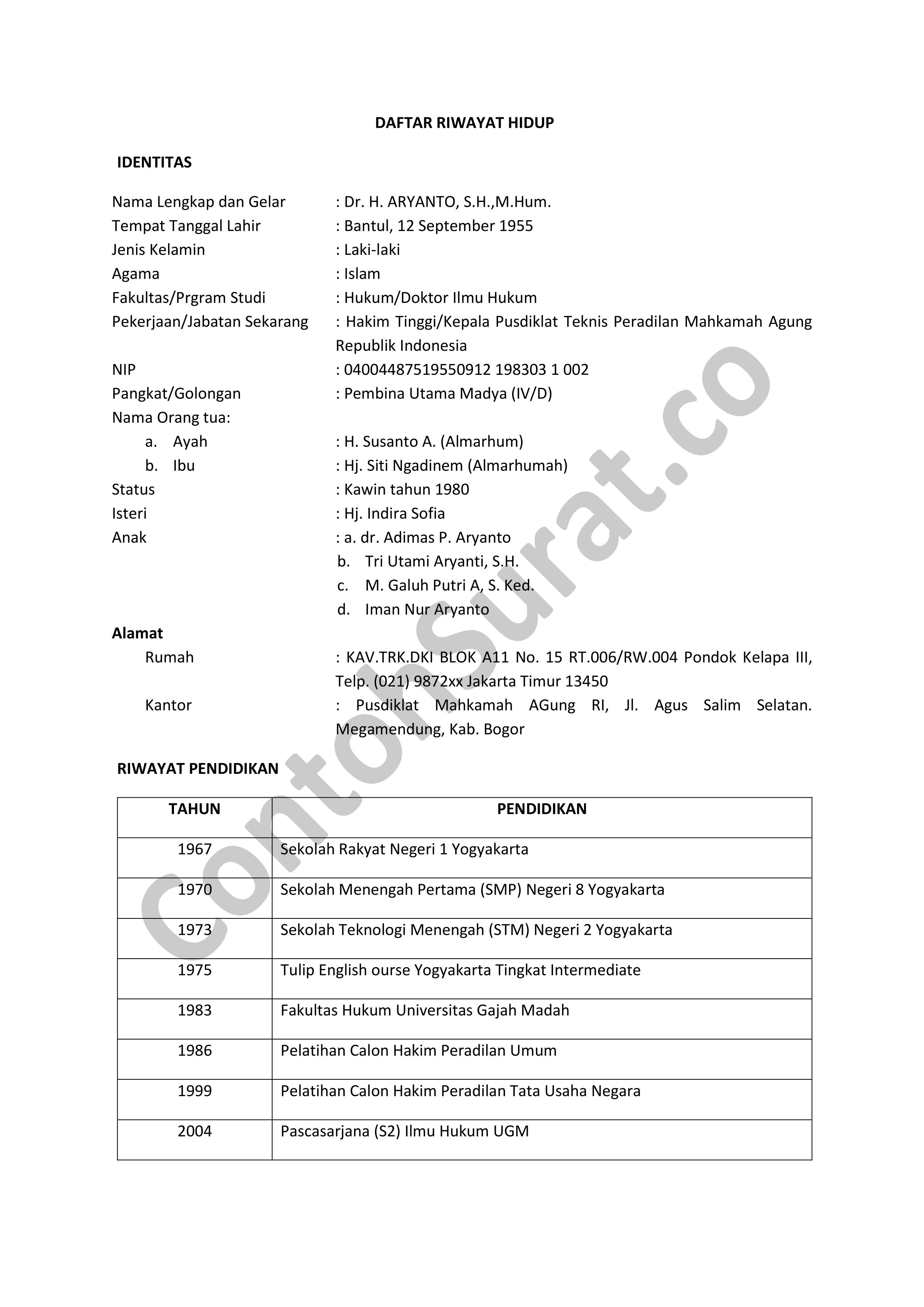 Contoh Daftar Riwayat Hidup S2